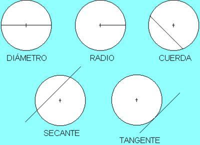 external image circulo3.jpg