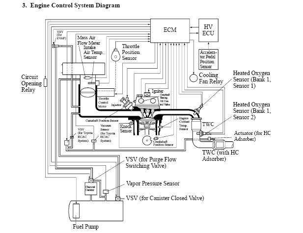 wiring diagram as well 2010 prius mirror  wiring  free engine image for user manual download