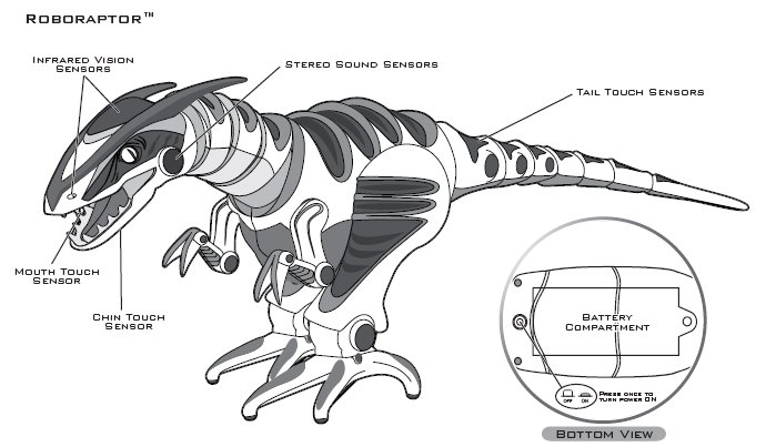 robot dinosaur toy instructions  u2013 wow blog