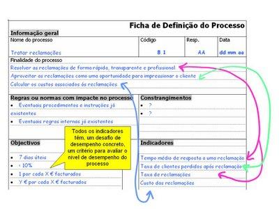 Balanced scorecard julho 2006 a figura seguinte mostra como cada afirmao da finalidade tem de ser traduzida em indicadores mensurveis se no se mede o melhor retirar a afirmao fandeluxe Images