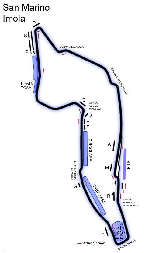 F1 2006 San Marino Grand Prix Qualifying Standings