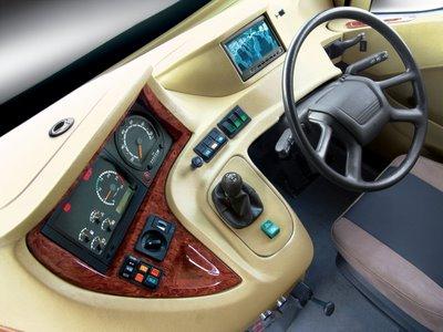 Aeroline twindex dashboard