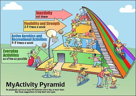 Actividad Fisica Para Ninos la Actividad f Sica Para