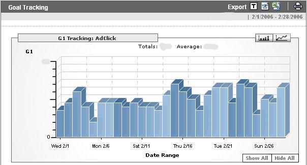 Adsense for Google Analytics tracking user clicks