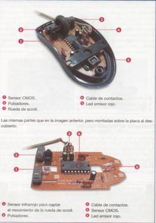 Reparar tu mouse (raton de computadora)