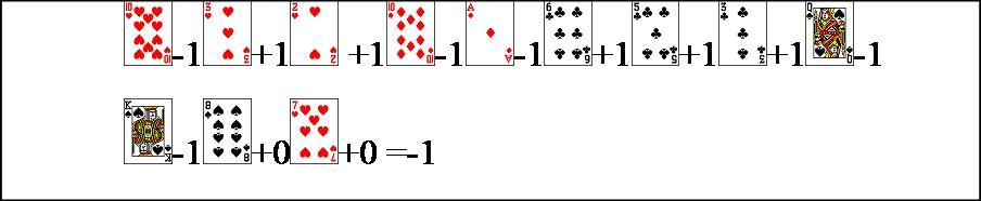 Como Contar Cartas en Blackjack - Dinero facil en el Casino