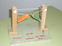 ponte levadiza de acionamento manual