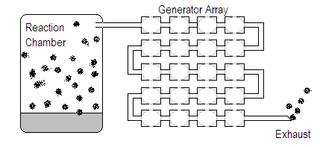 Diagram of a Pressure Generator Array