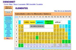 Biogeo curiosidades sobre los elementos qumicos en esta tabla peridica no encontrars informacin sobre energas de ionizacin ni sobre configuraciones electrnicas ni sobre otras cosas tan serias urtaz Images