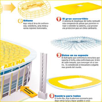 Commerzbank Arena - Dibujando por Dinero - Oliver Leon