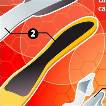 Evolucion de los zapatos para futbol soccer - Oliver Leon - Dibujando por Dinero