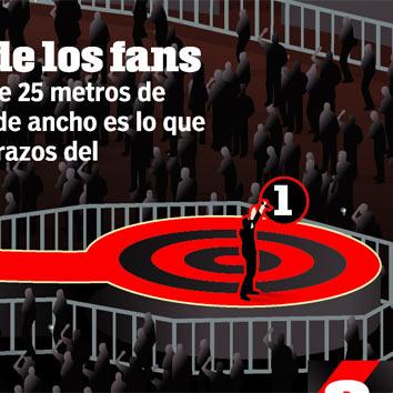 U2 Vertigo tour - Oliver Leon - Dibujando por Dinero