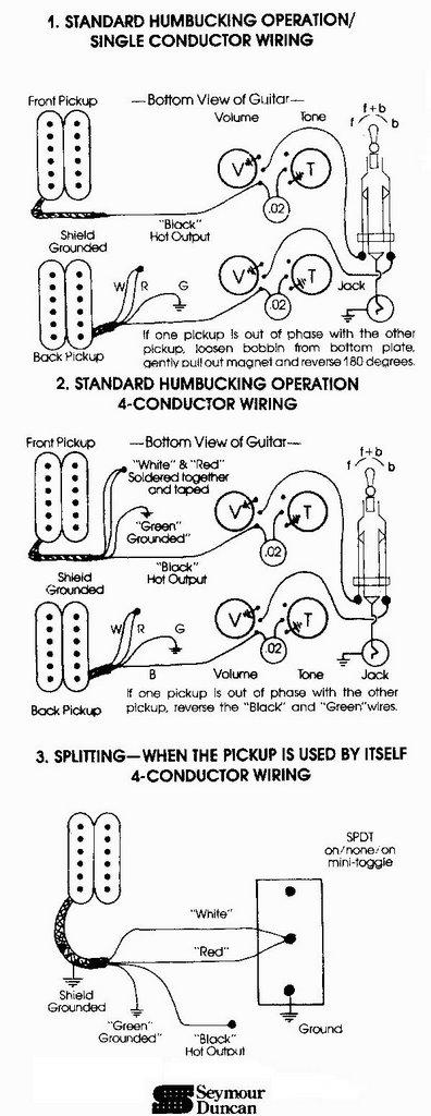 Schema Collegamento Humbucker : Sostituzione pick up single coil  tipo chit