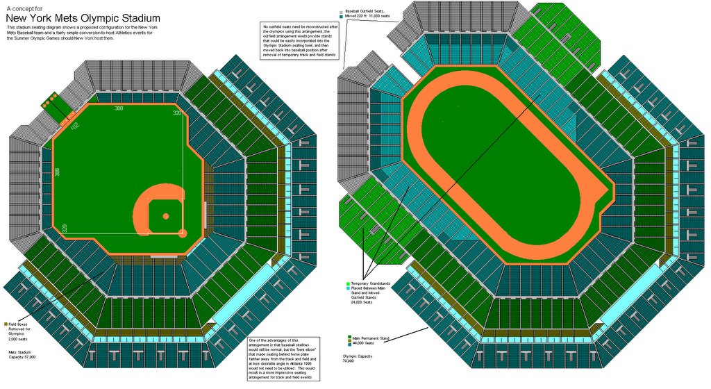 Mets Officially Announce Citi Field Dimension Changes - NYMag Citi field new dimensions pictures