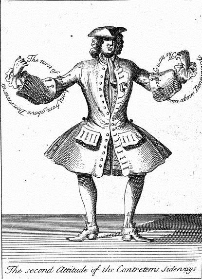Bibliodyssey Dance Instruction