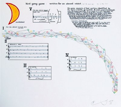 modernist musical notation