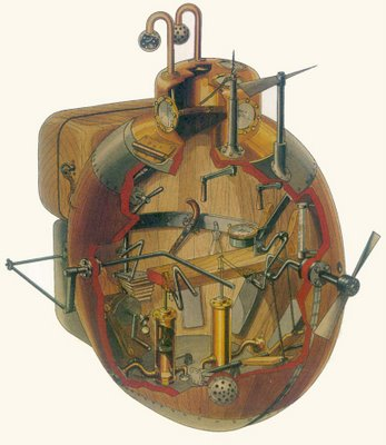 bushnell submarine cutaway plan