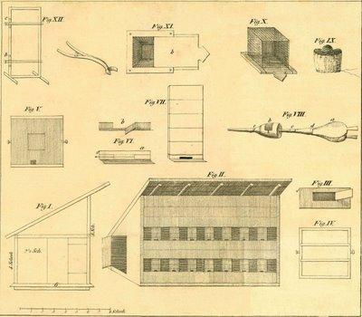 apiculture equipment