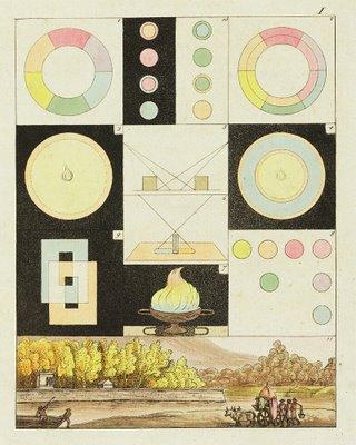 faust geometric figures