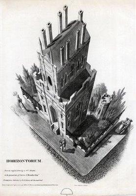 Birdseye view of horizontorium building 1832