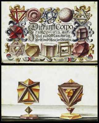 Geometria et Perspectiva