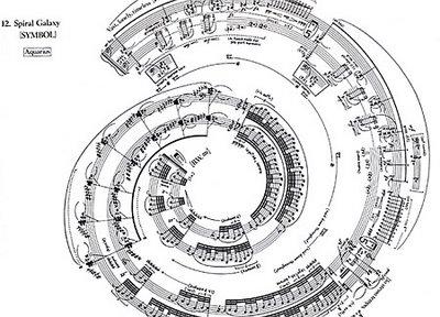 Crumb Makrokosmos musical score