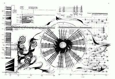 avant garde musical score