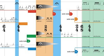 modernism in musical notation