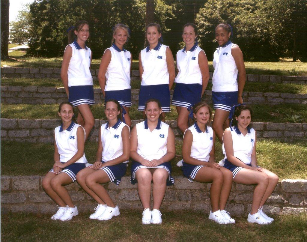 Summer camp girls 1983 - 1 1