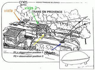 Ovnis en Francia Gal_423572
