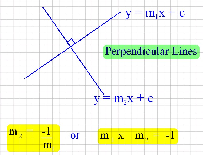 Coordinate geometry homework help