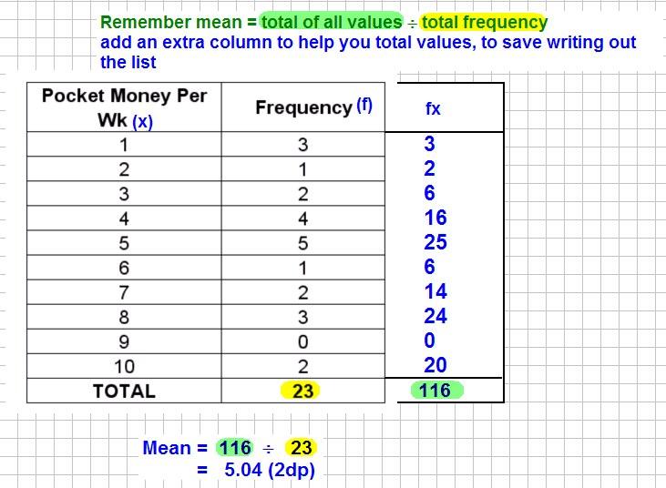 Math is Fun  Homework Help