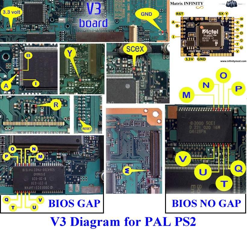 instalar chip playstation 2: