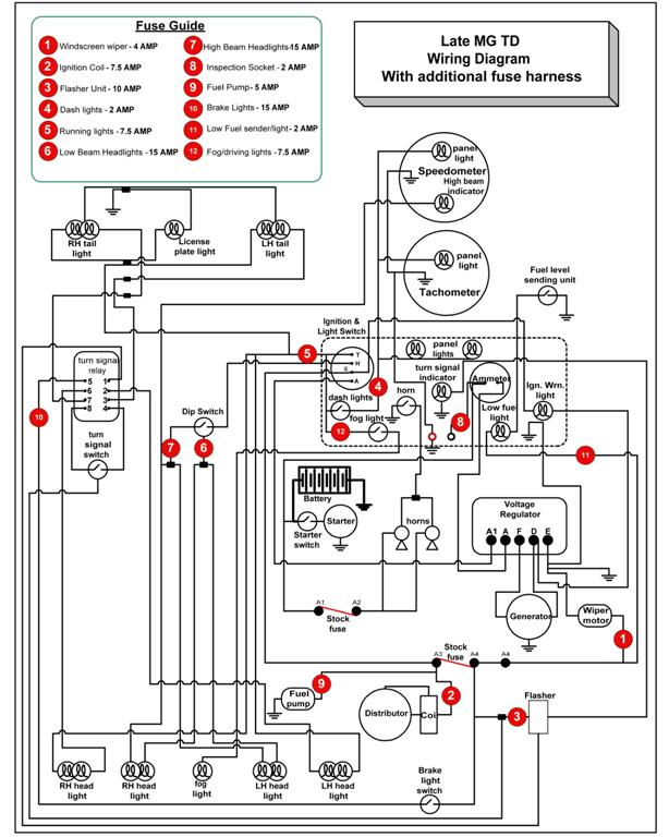MGTD wiring diagram with fuses %28Large%29 mg td tf series 1974 mgb fuse box diagram at virtualis.co