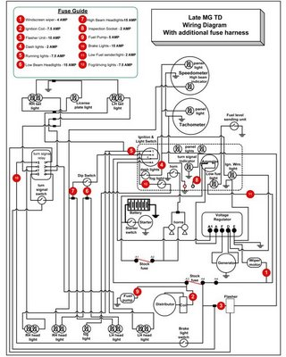 Mg td wiring diagram goldstar gps wiring diagram goldstar gps wiring