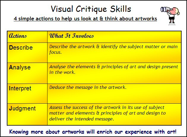 Sec One Art 2006 – Art Criticism Worksheet