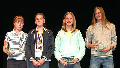 2005 Custance Award Winners
