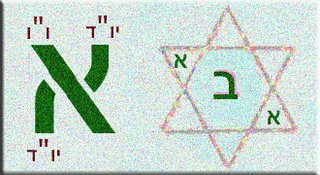 The Sign Aleph Hebrew letter