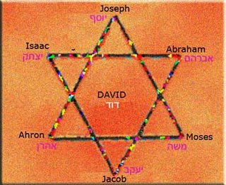 The Founders Of The Nation Jewish Star