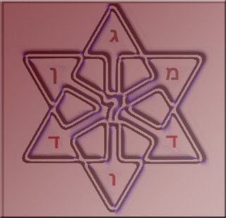 Six Letters Magen David