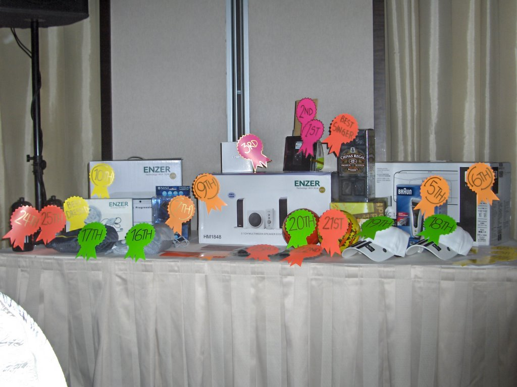 prizes up for grabs in the lucky draw wasnt too bad some that is heh