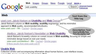 Google search result for web usability