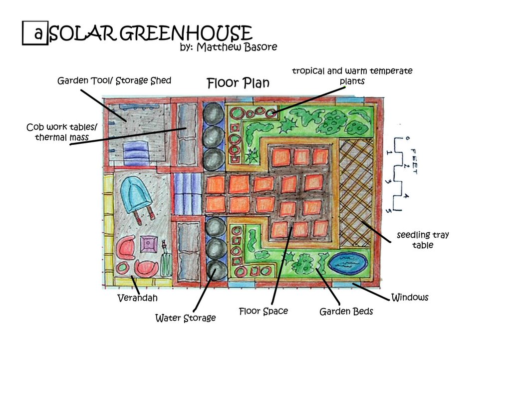Harmony school solar greenhouse project greenhouse floor plan for Greenhouse floor plan
