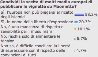 Immagine bloccata da blogger