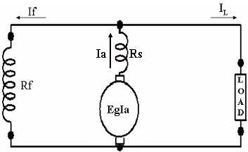 Alone LongShunt Compound DC Generator - Circuit diagram dc generator