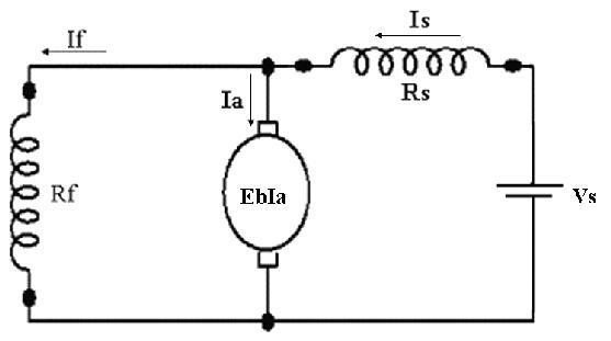 short shunt dc motor diagram