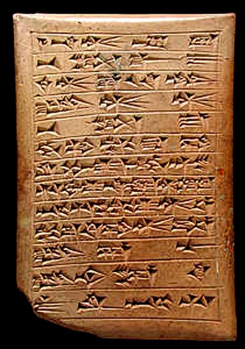 writing in mesopotamia