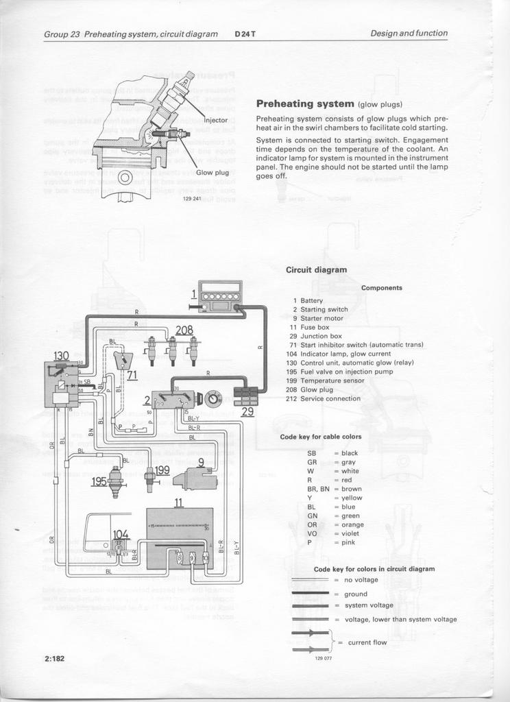 g11 volvo wiring diagram schematic diagram electronic schematic diagram