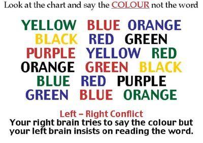 Left-Right Brain Conflict