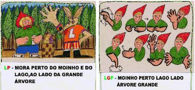 Chapeuzinho vermelho falando para o lobo mau em linha portuguesa: mora perto do moinho e do lago, ao lado da grande árvore. Lingua de sinais: moinho perto lago lado árvore grande.